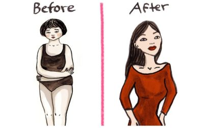 Your Body is Not a Before or an After